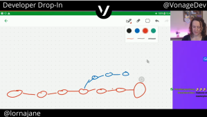 terrible drawing of git branches in different colours, shown on a landscape android tablet screen
